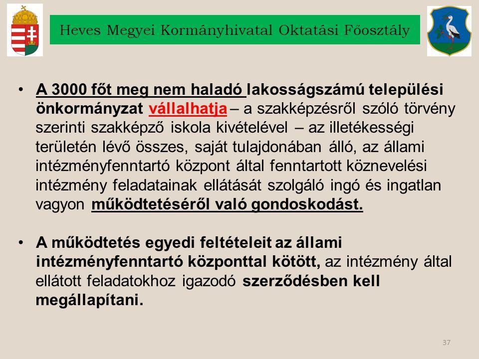 37 Heves Megyei Kormányhivatal Oktatási Főosztály A 3000 főt meg nem haladó lakosságszámú települési önkormányzat vállalhatja – a szakképzésről szóló