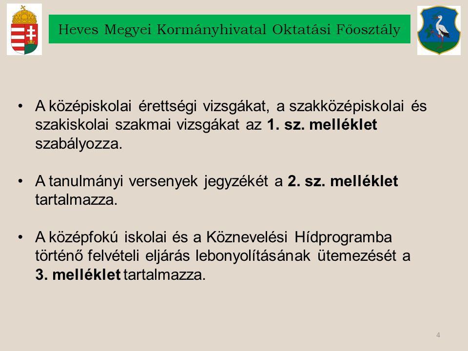 15 Heves Megyei Kormányhivatal Oktatási Főosztály Az óvodai nevelés 6.