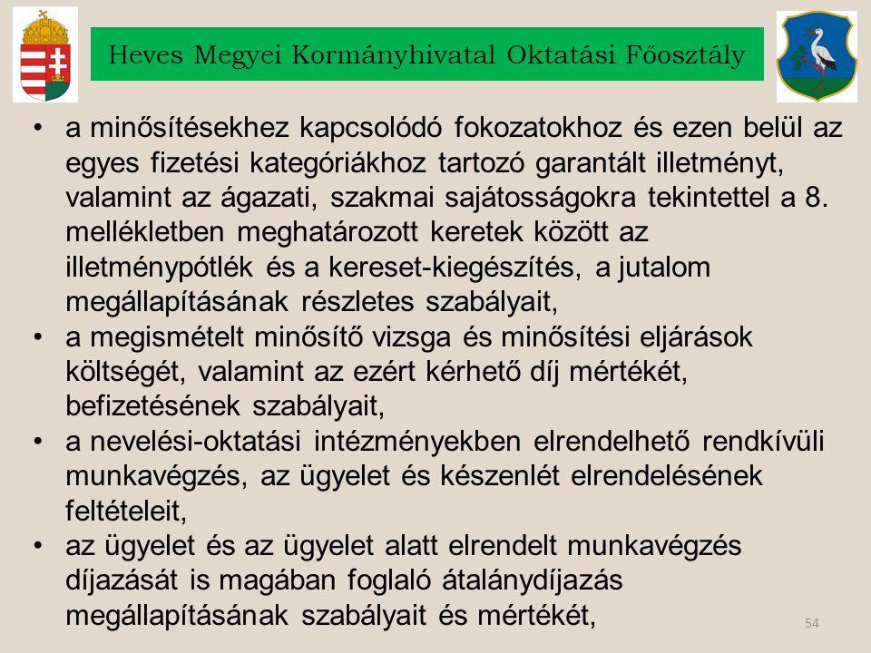 54 Heves Megyei Kormányhivatal Oktatási Főosztály a minősítésekhez kapcsolódó fokozatokhoz és ezen belül az egyes fizetési kategóriákhoz tartozó garan
