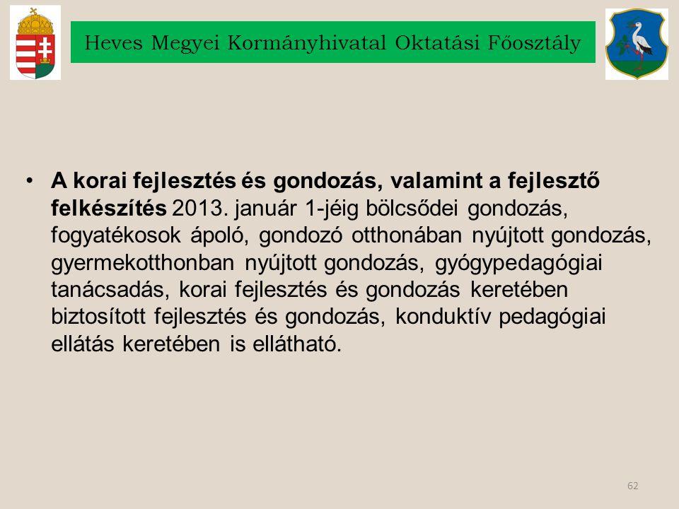 62 Heves Megyei Kormányhivatal Oktatási Főosztály A korai fejlesztés és gondozás, valamint a fejlesztő felkészítés 2013. január 1-jéig bölcsődei gondo