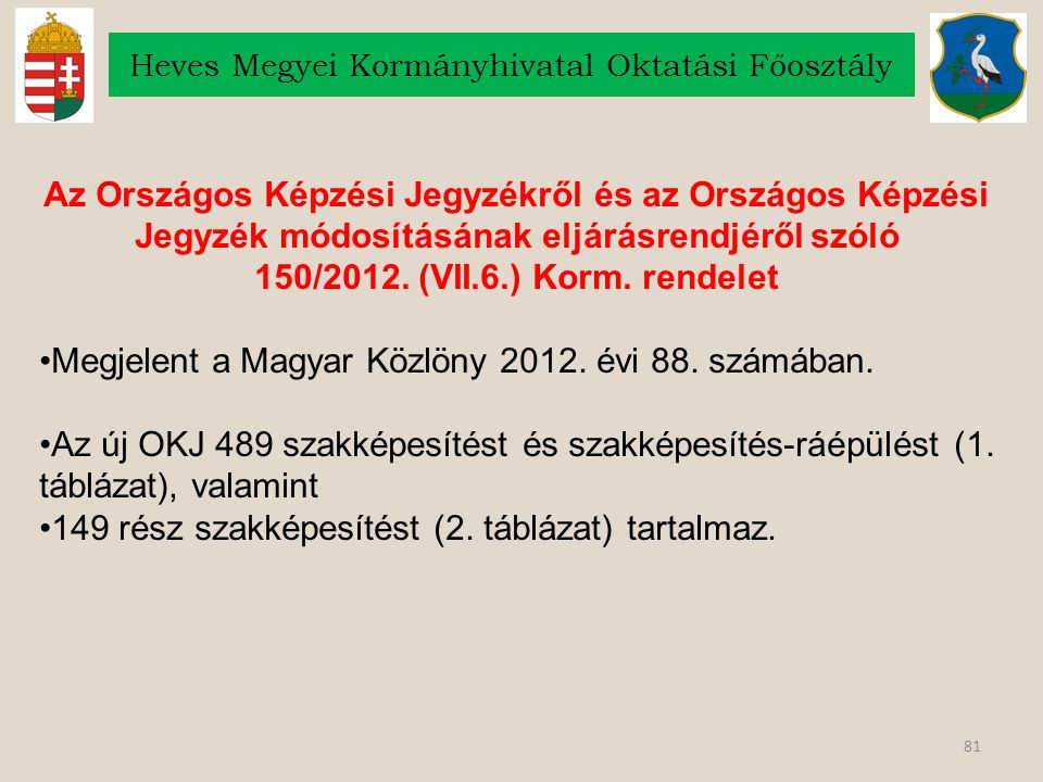 81 Heves Megyei Kormányhivatal Oktatási Főosztály Az Országos Képzési Jegyzékről és az Országos Képzési Jegyzék módosításának eljárásrendjéről szóló 150/2012.