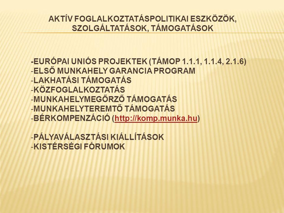 AKTÍV FOGLALKOZTATÁSPOLITIKAI ESZKÖZÖK, SZOLGÁLTATÁSOK, TÁMOGATÁSOK -EURÓPAI UNIÓS PROJEKTEK (TÁMOP 1.1.1, 1.1.4, 2.1.6) -ELSŐ MUNKAHELY GARANCIA PROGRAM -LAKHATÁSI TÁMOGATÁS -KÖZFOGLALKOZTATÁS -MUNKAHELYMEGŐRZŐ TÁMOGATÁS -MUNKAHELYTEREMTŐ TÁMOGATÁS -BÉRKOMPENZÁCIÓ (http://komp.munka.hu)http://komp.munka.hu -PÁLYAVÁLASZTÁSI KIÁLLÍTÁSOK -KISTÉRSÉGI FÓRUMOK