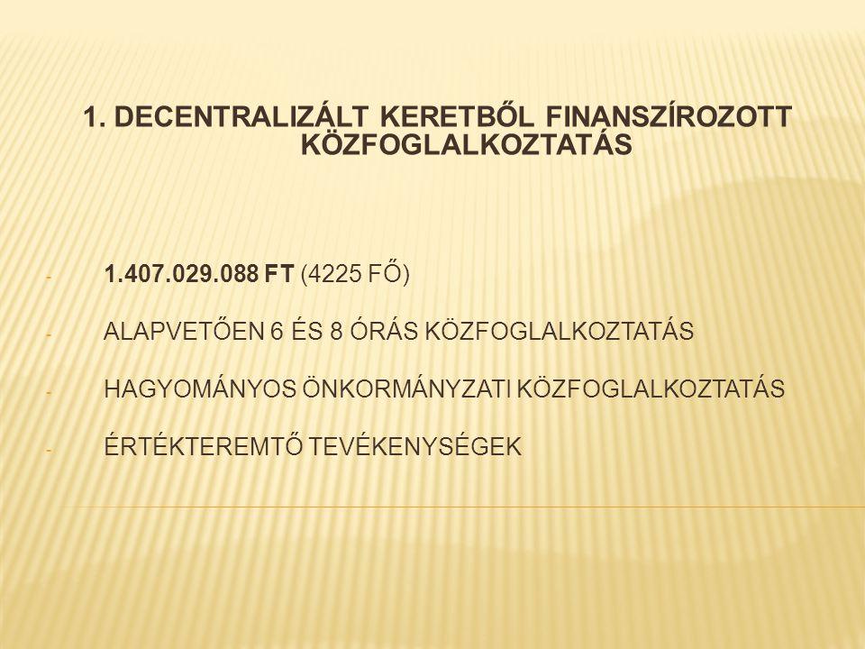 1. DECENTRALIZÁLT KERETBŐL FINANSZÍROZOTT KÖZFOGLALKOZTATÁS - 1.407.029.088 FT (4225 FŐ) - ALAPVETŐEN 6 ÉS 8 ÓRÁS KÖZFOGLALKOZTATÁS - HAGYOMÁNYOS ÖNKO