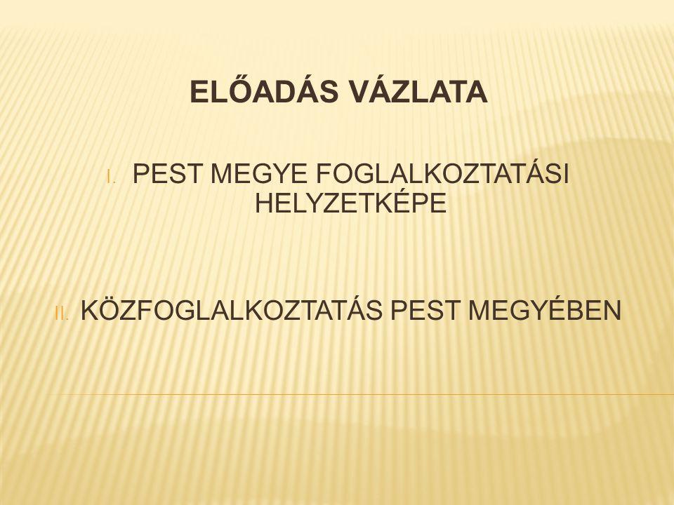 ELŐADÁS VÁZLATA I. PEST MEGYE FOGLALKOZTATÁSI HELYZETKÉPE II. KÖZFOGLALKOZTATÁS PEST MEGYÉBEN