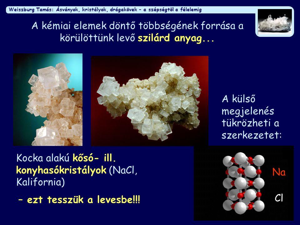 Weiszburg Tamás: Ásványok, kristályok, drágakövek – a szépségtől a félelemig A kémiai elemek döntő többségének forrása a körülöttünk levő szilárd anyag...