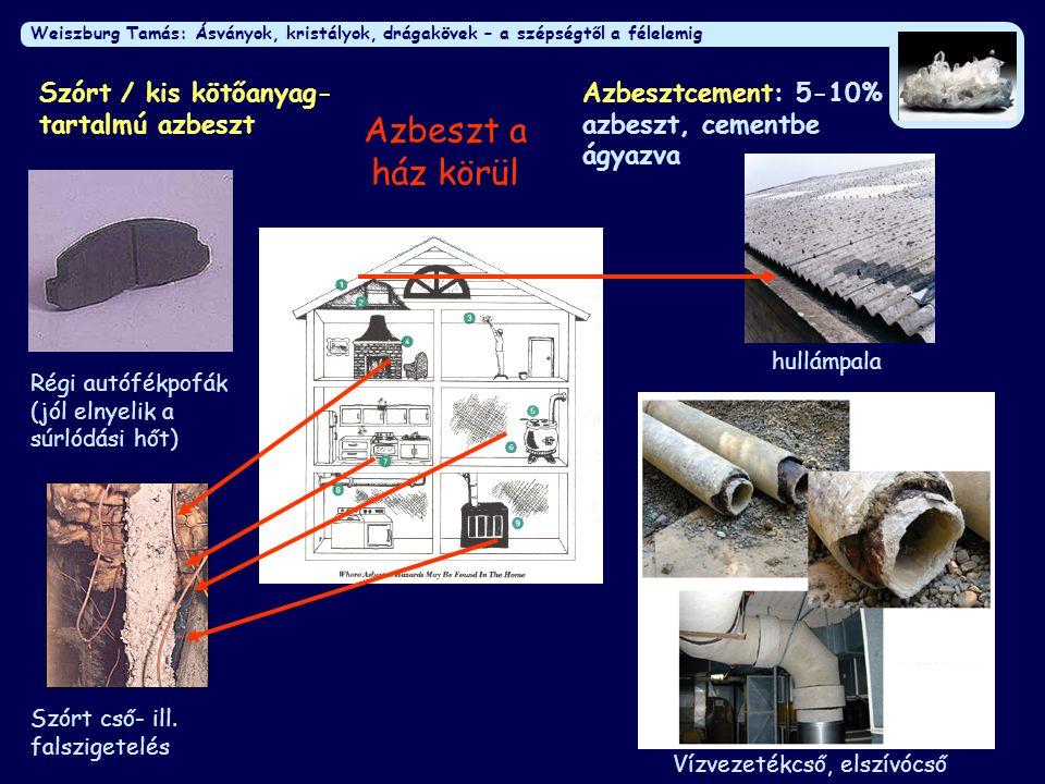 Weiszburg Tamás: Ásványok, kristályok, drágakövek – a szépségtől a félelemig Szórt / kis kötőanyag- tartalmú azbeszt Azbesztcement: 5-10% azbeszt, cementbe ágyazva Régi autófékpofák (jól elnyelik a súrlódási hőt) Szórt cső- ill.