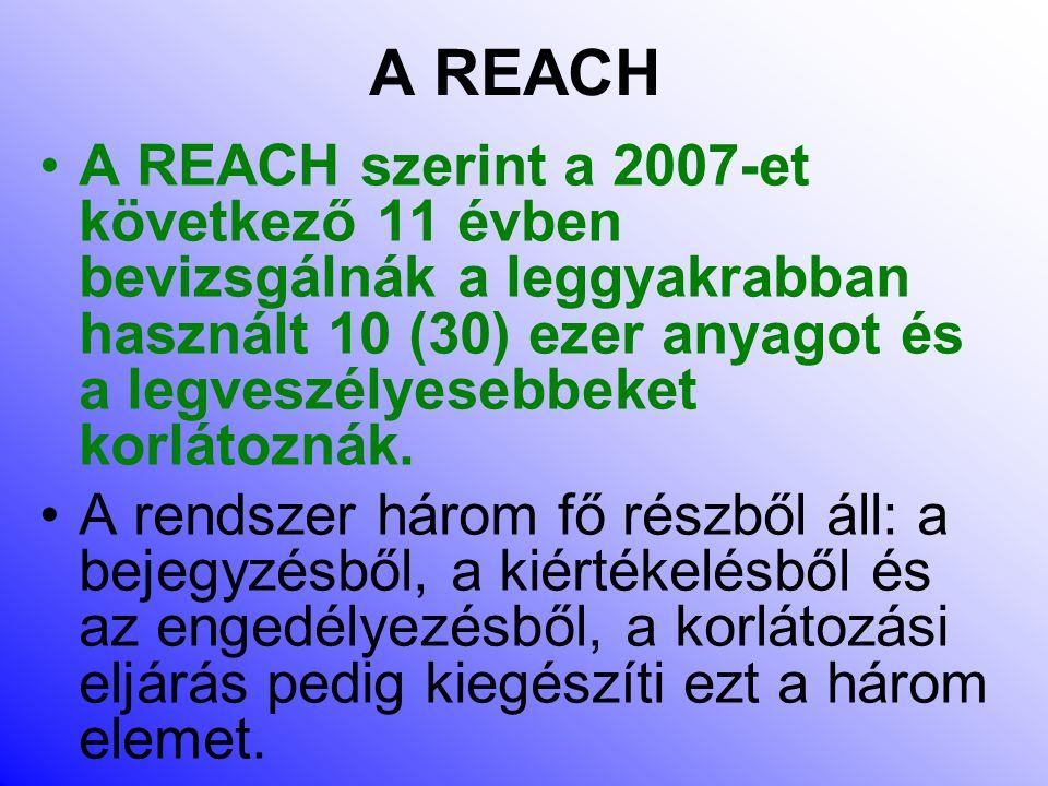 A REACH célja, hogy a vegyi anyagokat forgalomba kerülésük előtt egészségügyi és környezetvédelmi szempontból ellenőrizzék.