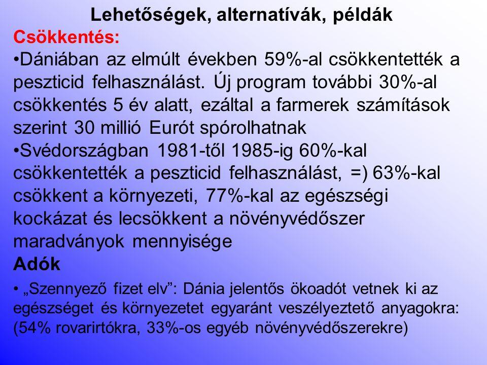 Felszíni víz peszticid tartalom mérések 2002-ben és 2003-ban végzett független mérések alapján a vízminták 50%-ban a peszticid tartalom az ivóvíz határérték felett volt –A két leggyakrabban talált peszticid az atrazin és az acetoklór volt –Néha 100x, 1000x meghaladta a koncentráció az ivóvíz határértéket –Peszticid kimutatható a Balatonból és a Dunából is, de a levegőből is, sőt ivóvízbázisokból is –Nem csak a mezőgazdaság, hanem a vegyipar is felelős a vízszennyezésért