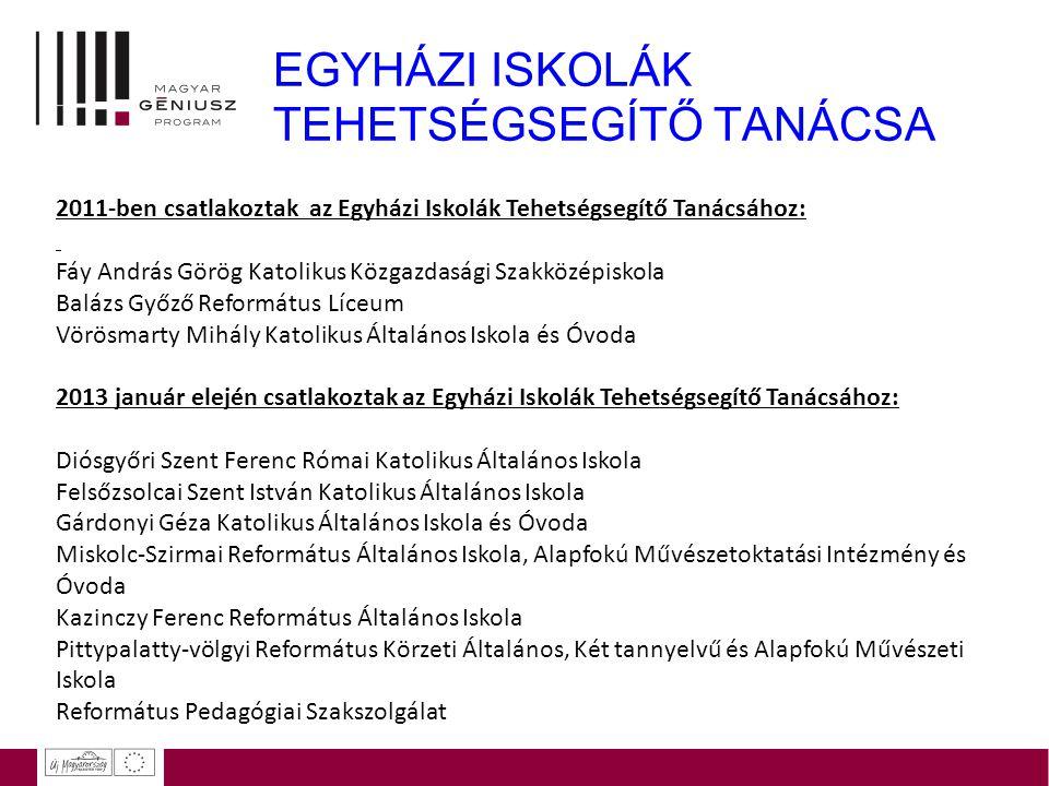 EGYHÁZI ISKOLÁK TEHETSÉGSEGÍTŐ TANÁCSA 2011-ben csatlakoztak az Egyházi Iskolák Tehetségsegítő Tanácsához: Fáy András Görög Katolikus Közgazdasági Sza