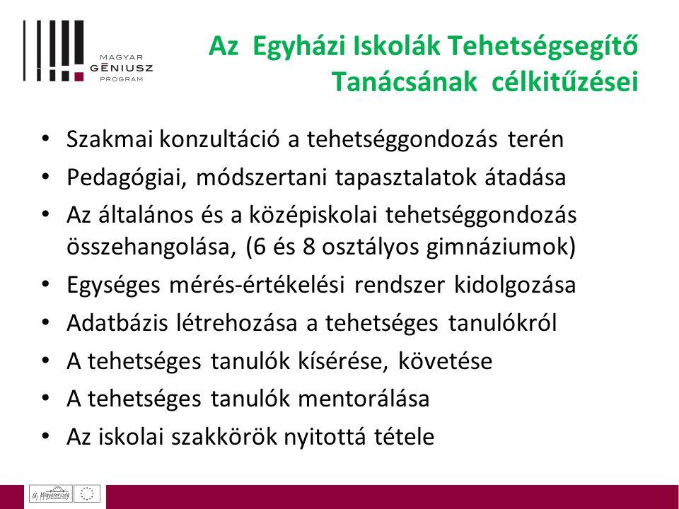 Az Egyházi Iskolák Tehetségsegítő Tanácsának célkitűzései Szakmai konzultáció a tehetséggondozás terén Pedagógiai, módszertani tapasztalatok átadása A