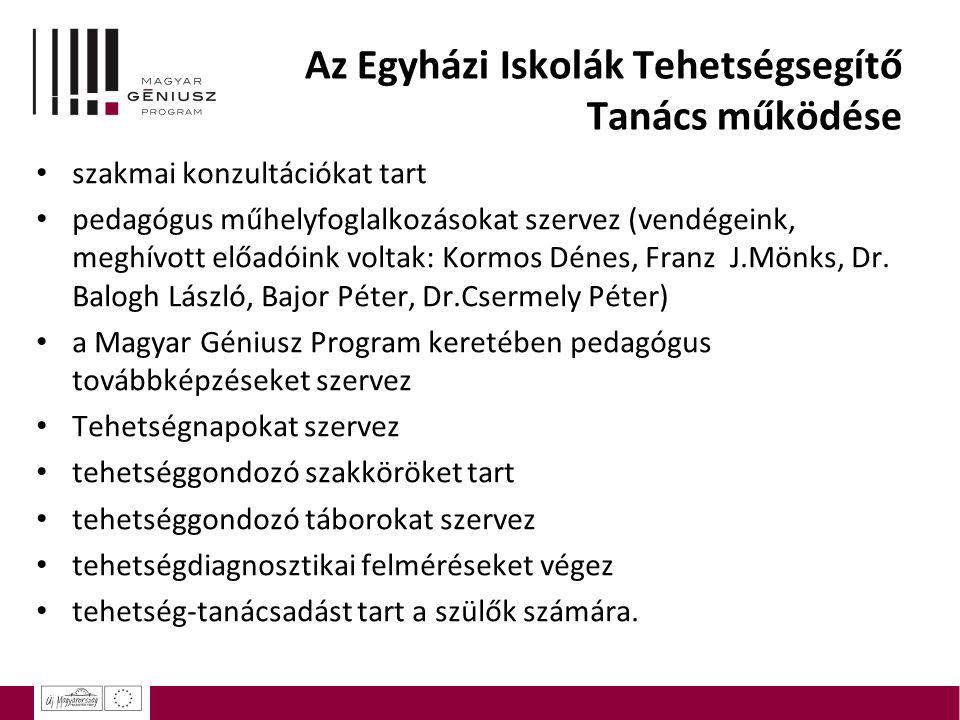 Az Egyházi Iskolák Tehetségsegítő Tanács működése szakmai konzultációkat tart pedagógus műhelyfoglalkozásokat szervez (vendégeink, meghívott előadóink
