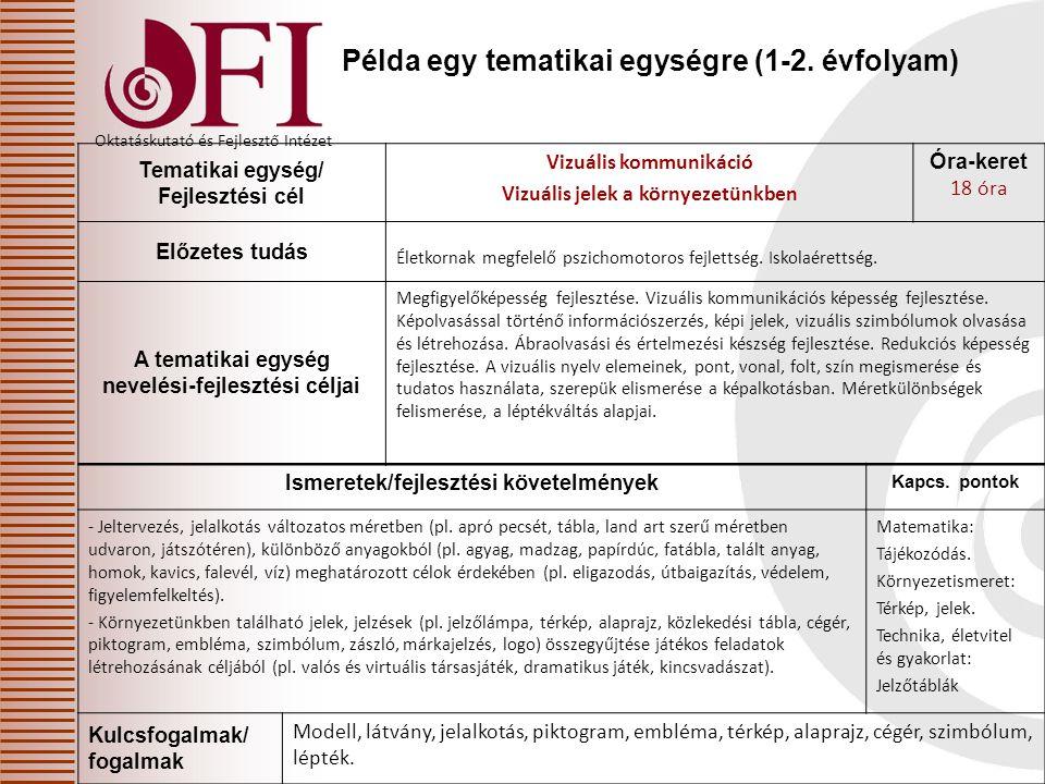Oktatáskutató és Fejlesztő Intézet Példa egy tematikai egységre (1-2. évfolyam) Tematikai egység/ Fejlesztési cél Vizuális kommunikáció Vizuális jelek
