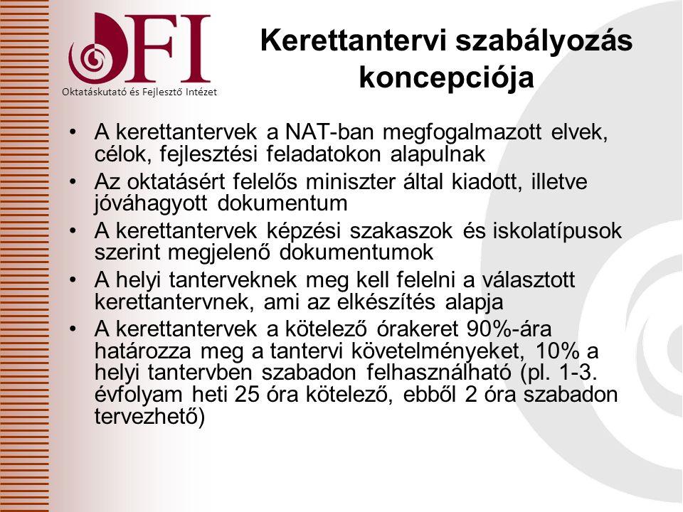 Oktatáskutató és Fejlesztő Intézet Kerettantervi szabályozás koncepciója A kerettantervek a NAT-ban megfogalmazott elvek, célok, fejlesztési feladatok