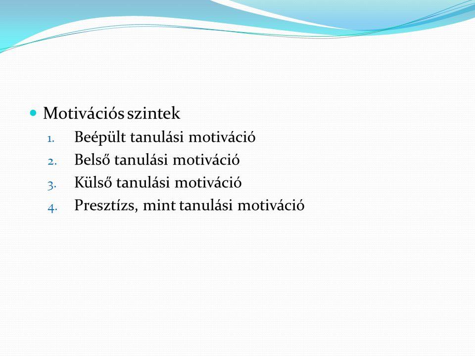 Motivációs szintek 1. Beépült tanulási motiváció 2. Belső tanulási motiváció 3. Külső tanulási motiváció 4. Presztízs, mint tanulási motiváció