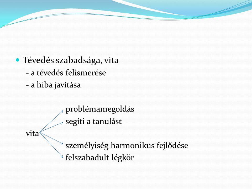 Differenciált tananyag-feldolgozás feladatlapos rendszerben