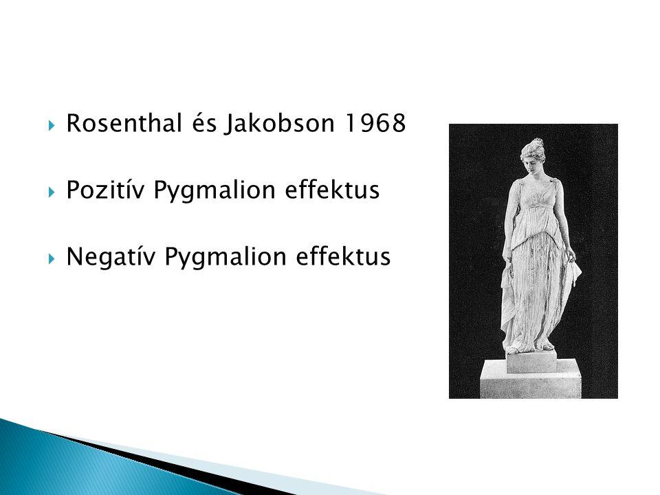 Rosenthal és Jakobson 1968  Pozitív Pygmalion effektus  Negatív Pygmalion effektus
