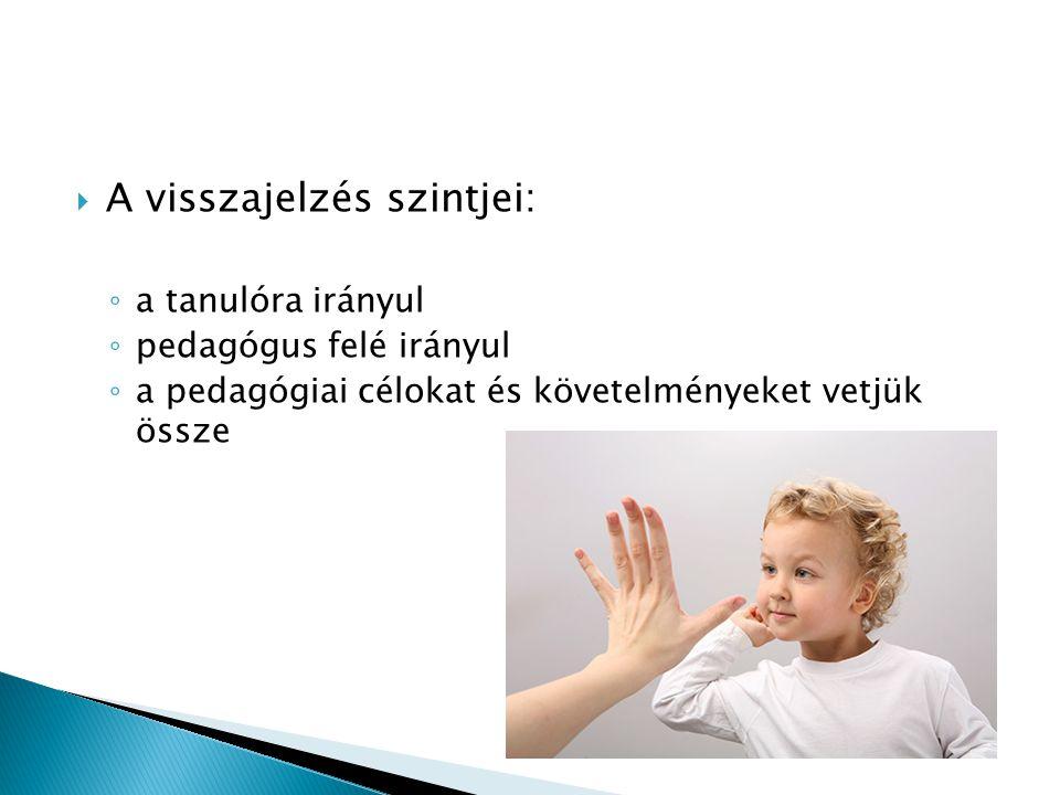  A visszajelzés szintjei: ◦ a tanulóra irányul ◦ pedagógus felé irányul ◦ a pedagógiai célokat és követelményeket vetjük össze