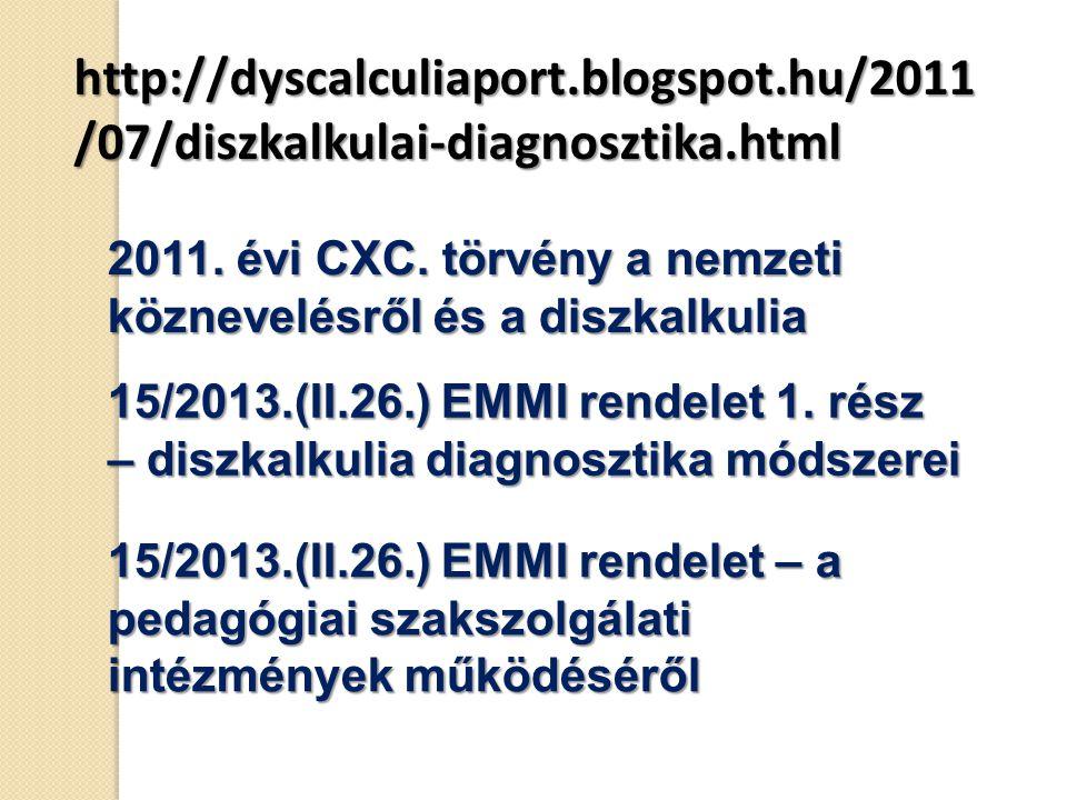 http://dyscalculiaport.blogspot.hu/2011 /07/diszkalkulai-diagnosztika.html 2011.