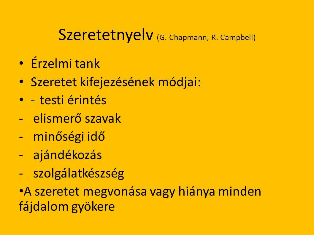 Szeretetnyelv (G.Chapmann, R.