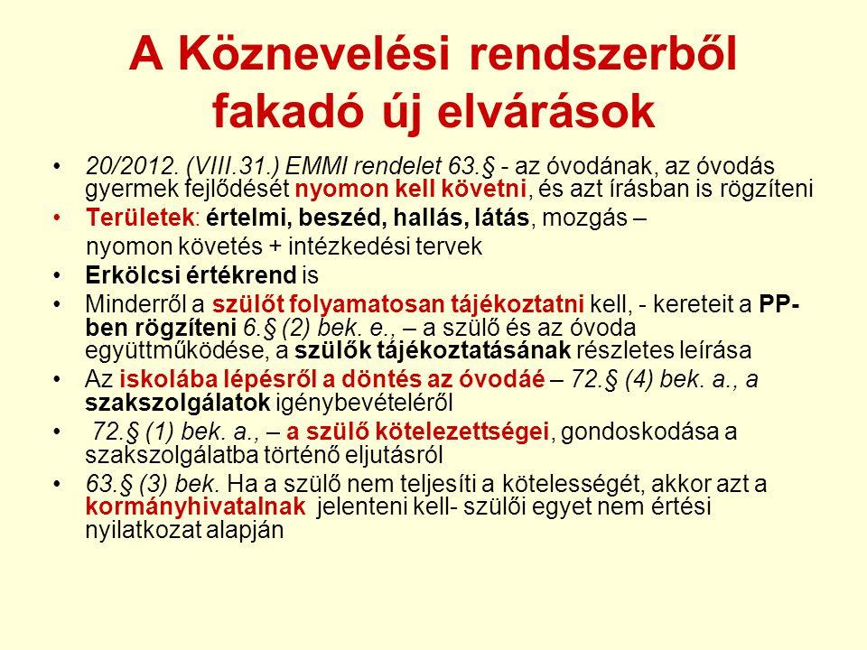 A Köznevelési rendszerből fakadó új elvárások 20/2012.