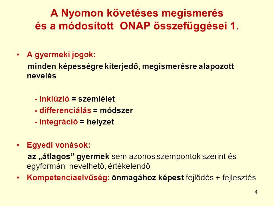 5 A Nyomon követéses megismerés és a módosított ONAP összefüggései 2.