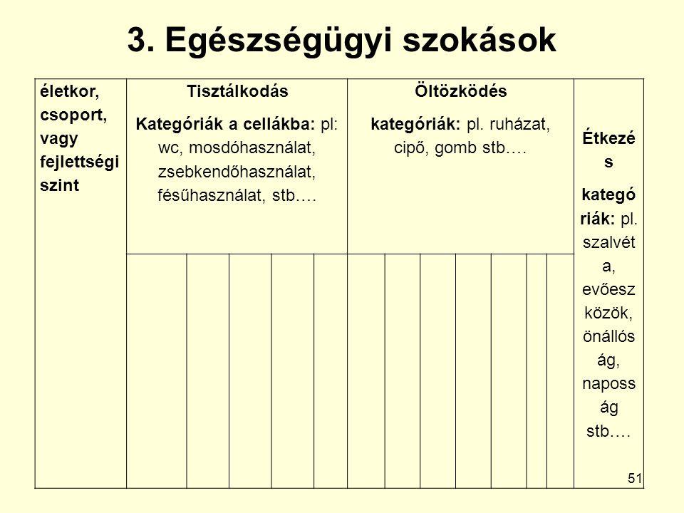 3. Egészségügyi szokások 51 életkor, csoport, vagy fejlettségi szint Tisztálkodás Kategóriák a cellákba: pl: wc, mosdóhasználat, zsebkendőhasználat, f