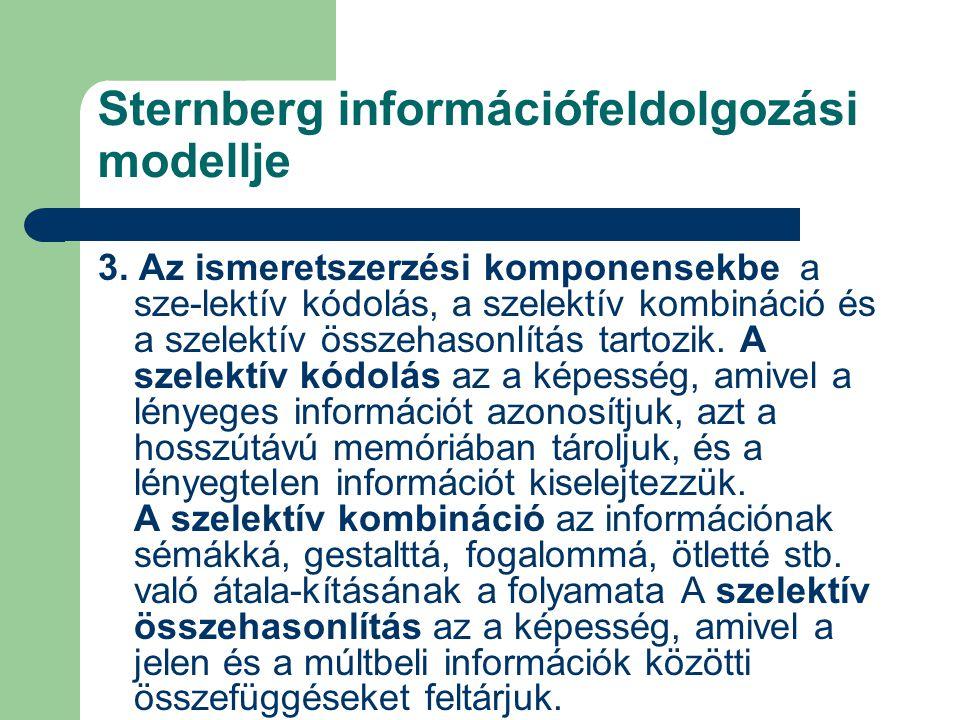 Sternberg információfeldolgozási modellje 3. Az ismeretszerzési komponensekbe a sze-lektív kódolás, a szelektív kombináció és a szelektív összehasonlí