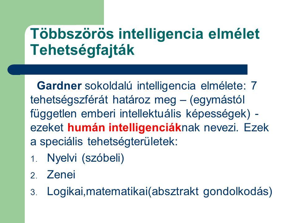 Többszörös intelligencia elmélet Tehetségfajták Gardner sokoldalú intelligencia elmélete: 7 tehetségszférát határoz meg – (egymástól független emberi intellektuális képességek) - ezeket humán intelligenciáknak nevezi.