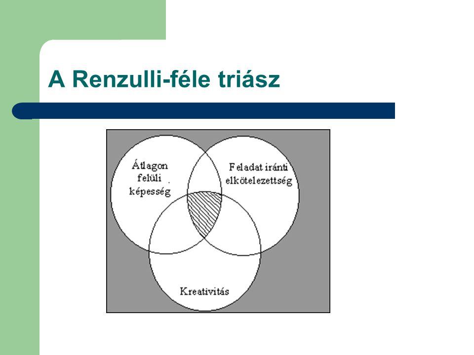 A Renzulli-féle triász
