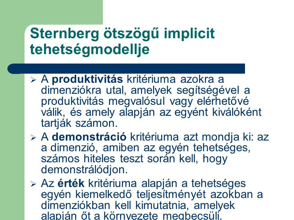 Sternberg ötszögű implicit tehetségmodellje  A produktivitás kritériuma azokra a dimenziókra utal, amelyek segítségével a produktivitás megvalósul vagy elérhetővé válik, és amely alapján az egyént kiválóként tartják számon.