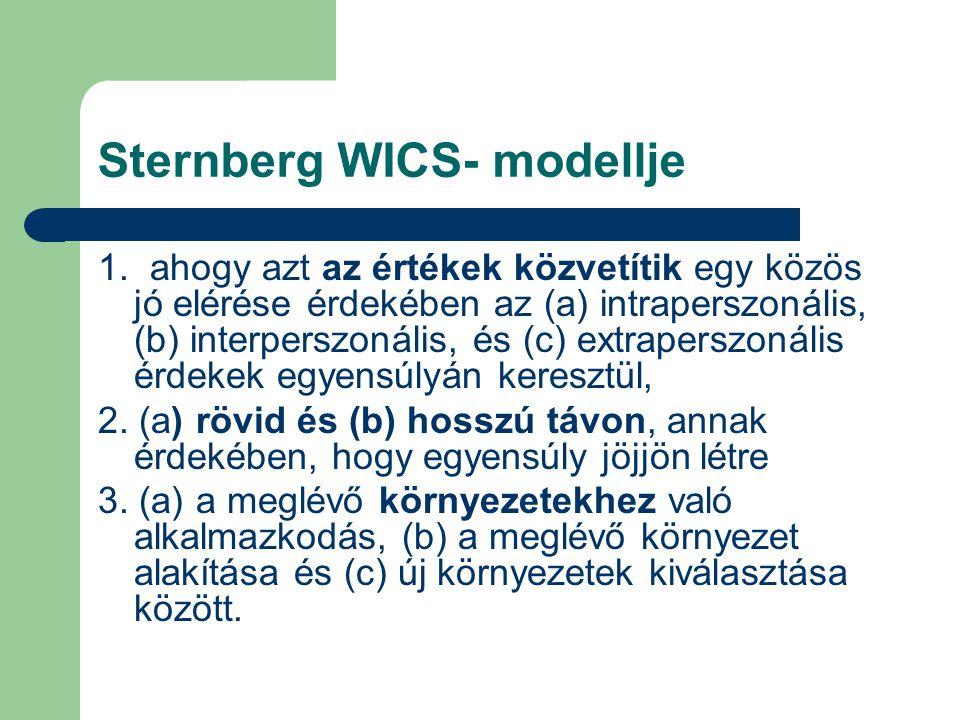 Sternberg WICS- modellje 1. ahogy azt az értékek közvetítik egy közös jó elérése érdekében az (a) intraperszonális, (b) interperszonális, és (c) extra