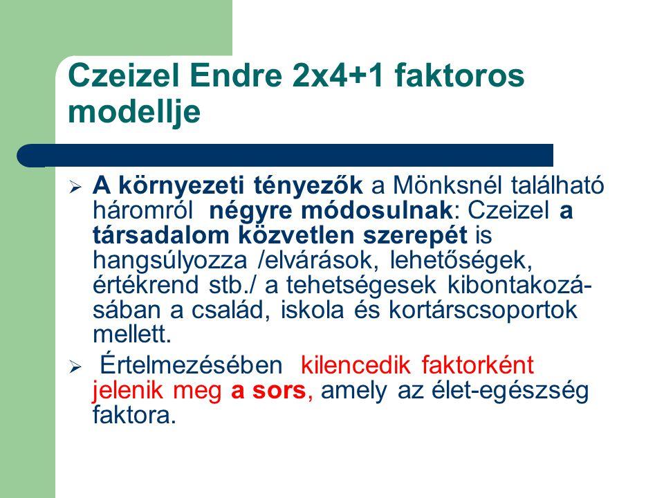 Czeizel Endre 2x4+1 faktoros modellje  A környezeti tényezők a Mönksnél található háromról négyre módosulnak: Czeizel a társadalom közvetlen szerepét is hangsúlyozza /elvárások, lehetőségek, értékrend stb./ a tehetségesek kibontakozá- sában a család, iskola és kortárscsoportok mellett.
