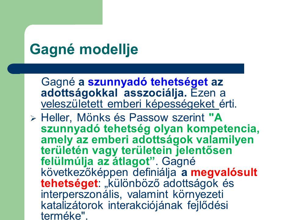 Gagné modellje Gagné a szunnyadó tehetséget az adottságokkal asszociálja. Ezen a veleszületett emberi képességeket érti.  Heller, Mönks és Passow sze