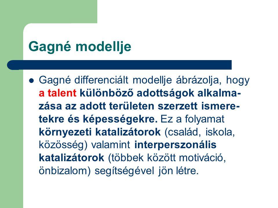 Gagné modellje Gagné differenciált modellje ábrázolja, hogy a talent különböző adottságok alkalma- zása az adott területen szerzett ismere- tekre és k