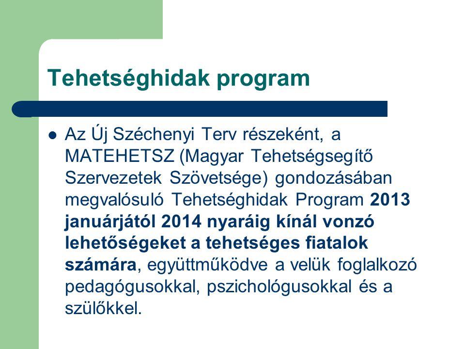 Tehetséghidak program Az Új Széchenyi Terv részeként, a MATEHETSZ (Magyar Tehetségsegítő Szervezetek Szövetsége) gondozásában megvalósuló Tehetséghidak Program 2013 januárjától 2014 nyaráig kínál vonzó lehetőségeket a tehetséges fiatalok számára, együttműködve a velük foglalkozó pedagógusokkal, pszichológusokkal és a szülőkkel.