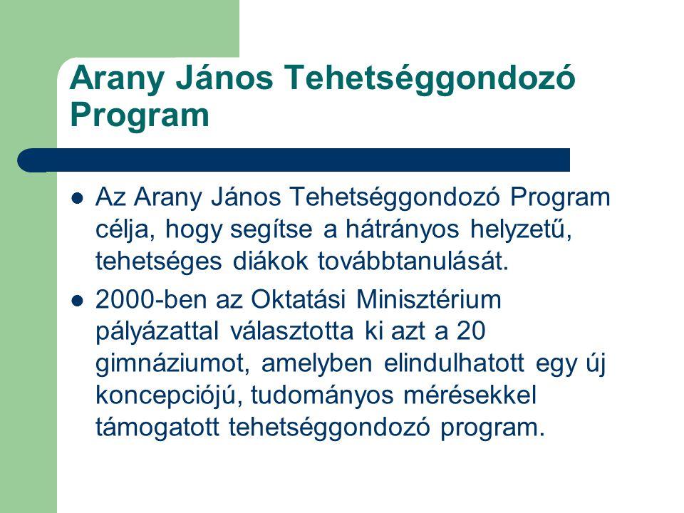 Arany János Tehetséggondozó Program Az Arany János Tehetséggondozó Program célja, hogy segítse a hátrányos helyzetű, tehetséges diákok továbbtanulását