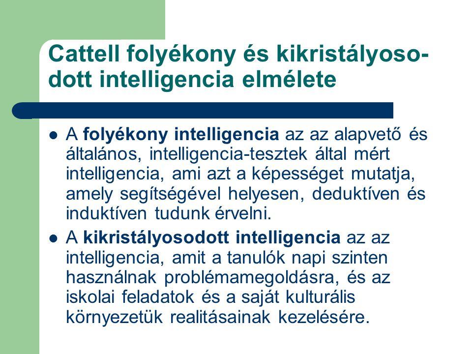 Cattell folyékony és kikristályoso- dott intelligencia elmélete A folyékony intelligencia az az alapvető és általános, intelligencia-tesztek által mért intelligencia, ami azt a képességet mutatja, amely segítségével helyesen, deduktíven és induktíven tudunk érvelni.