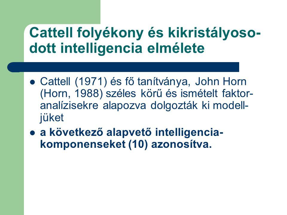 Cattell folyékony és kikristályoso- dott intelligencia elmélete Cattell (1971) és fő tanítványa, John Horn (Horn, 1988) széles körű és ismételt faktor- analízisekre alapozva dolgozták ki modell- jüket a következő alapvető intelligencia- komponenseket (10) azonosítva.
