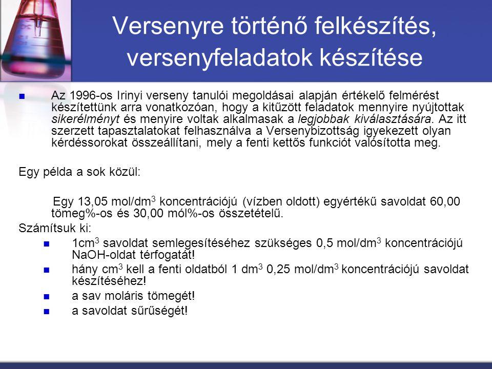 Versenyre történő felkészítés, versenyfeladatok készítése Az 1996-os Irinyi verseny tanulói megoldásai alapján értékelő felmérést készítettünk arra vo