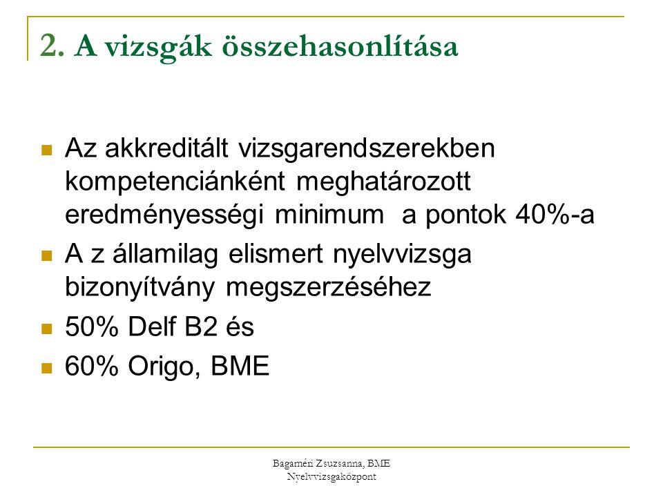 Bagaméri Zsuzsanna, BME Nyelvvizsgaközpont 2. A vizsgák összehasonlítása Az akkreditált vizsgarendszerekben kompetenciánként meghatározott eredményess