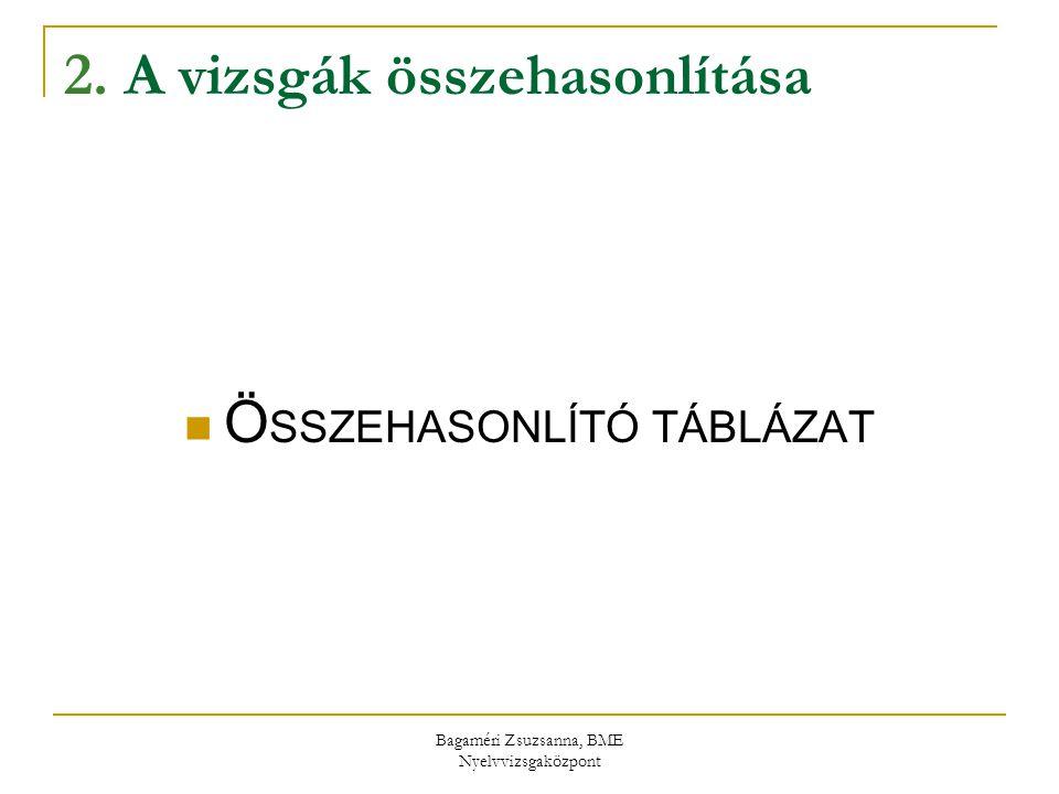 Bagaméri Zsuzsanna, BME Nyelvvizsgaközpont 2. A vizsgák összehasonlítása Ö SSZEHASONLÍTÓ TÁBLÁZAT