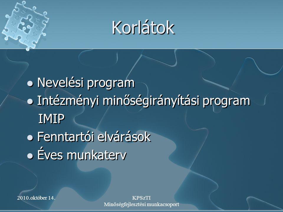 2010.október 14.KPSzTI Minőségfejlesztési munkacsoport Korlátok Nevelési program Intézményi minőségirányítási program IMIP Fenntartói elvárások Éves m