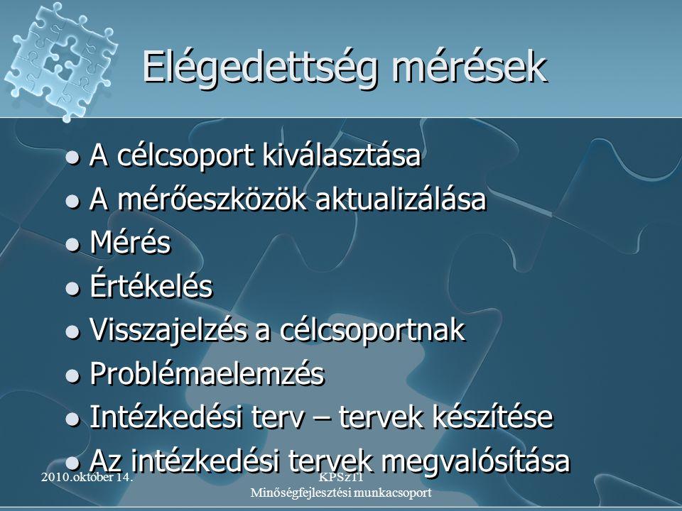 2010.október 14.KPSzTI Minőségfejlesztési munkacsoport Elégedettség mérések A célcsoport kiválasztása A mérőeszközök aktualizálása Mérés Értékelés Vis
