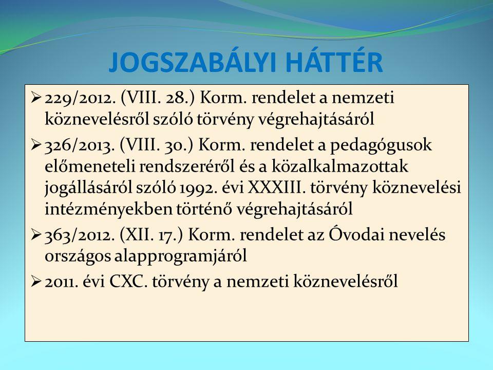 JOGSZABÁLYI HÁTTÉR  229/2012. (VIII. 28.) Korm. rendelet a nemzeti köznevelésről szóló törvény végrehajtásáról  326/2013. (VIII. 30.) Korm. rendelet