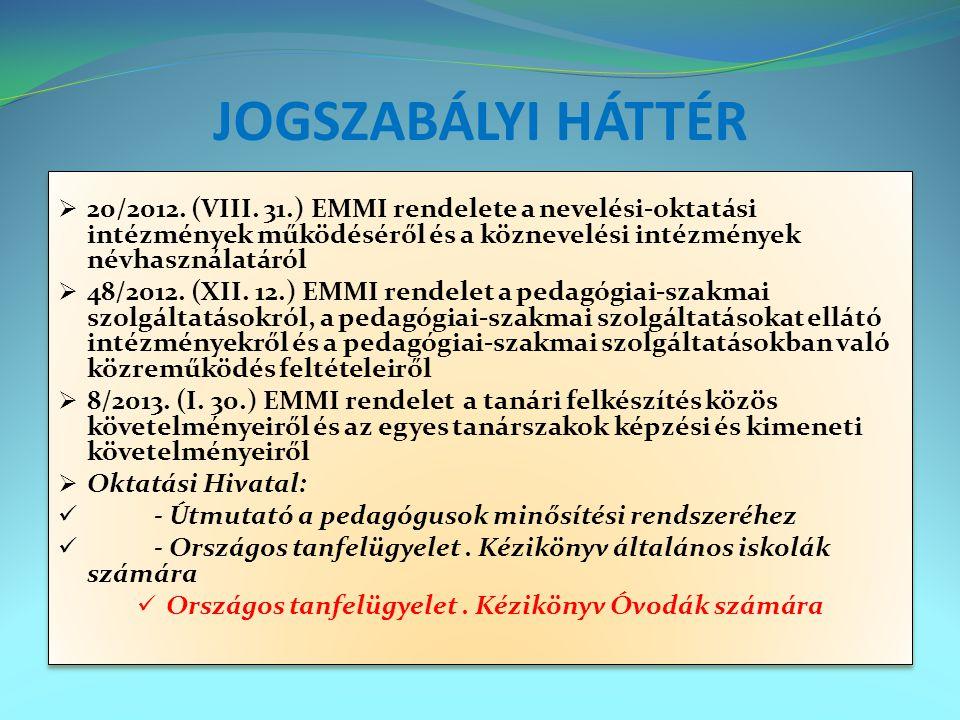 JOGSZABÁLYI HÁTTÉR  20/2012. (VIII. 31.) EMMI rendelete a nevelési-oktatási intézmények működéséről és a köznevelési intézmények névhasználatáról  4