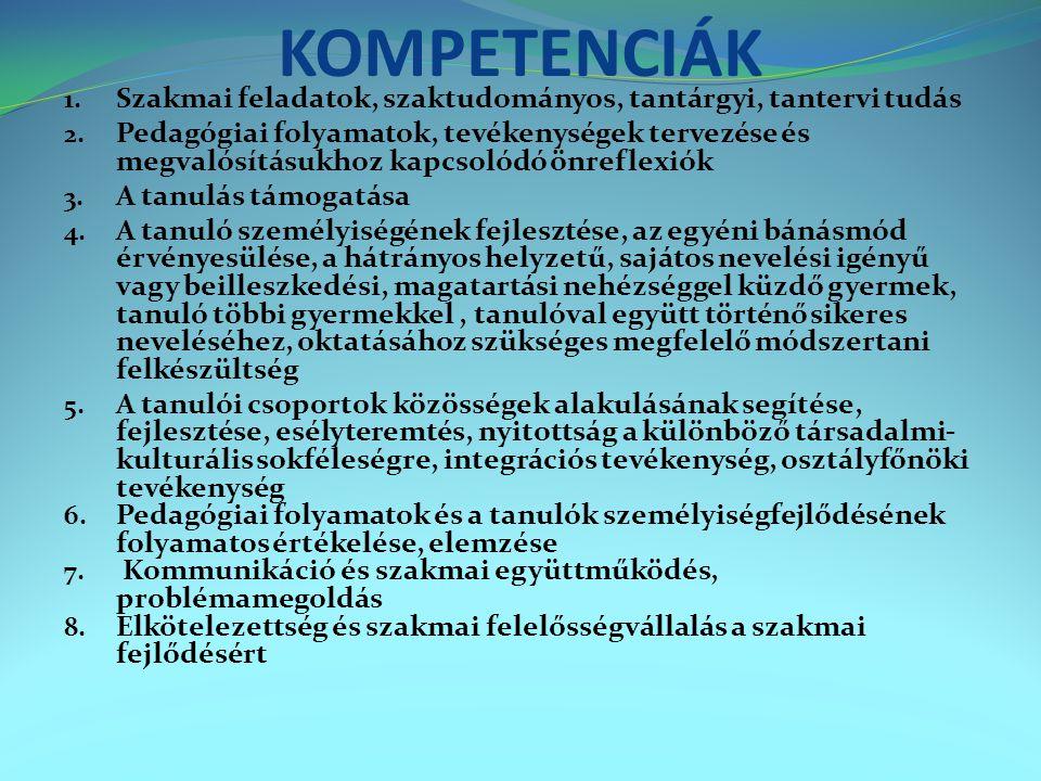 KOMPETENCIÁK 1. Szakmai feladatok, szaktudományos, tantárgyi, tantervi tudás 2. Pedagógiai folyamatok, tevékenységek tervezése és megvalósításukhoz ka
