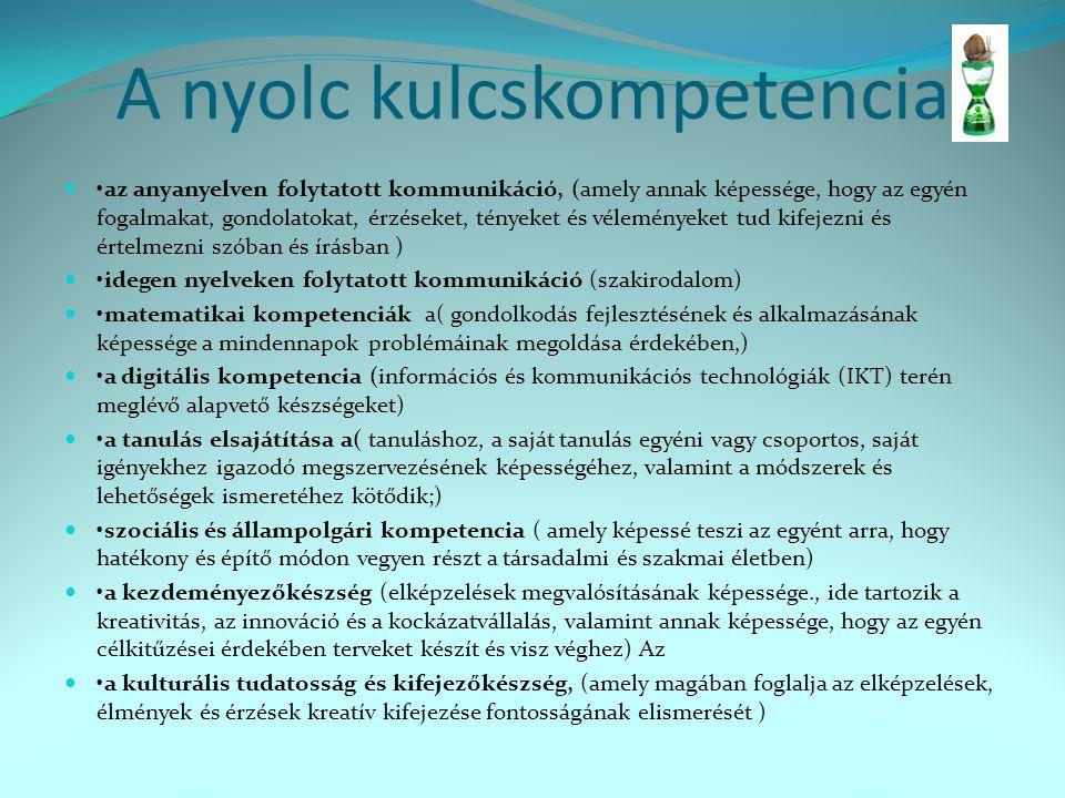 A nyolc kulcskompetencia az anyanyelven folytatott kommunikáció, (amely annak képessége, hogy az egyén fogalmakat, gondolatokat, érzéseket, tényeket é