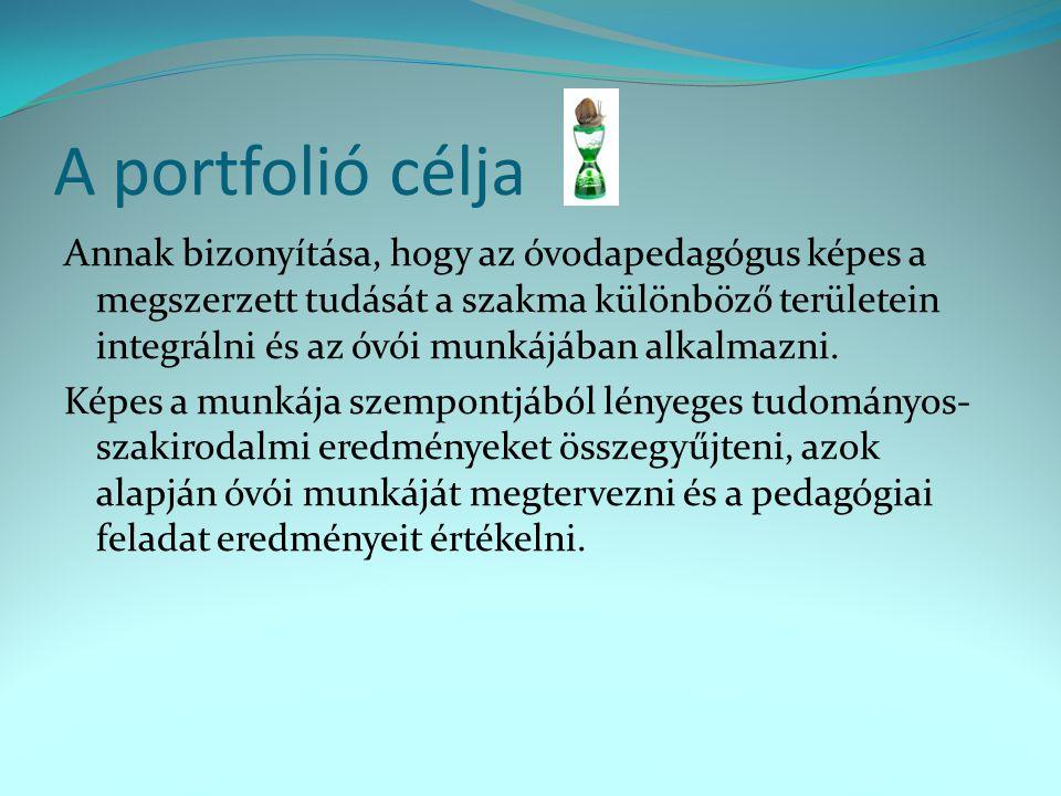 A portfolió célja Annak bizonyítása, hogy az óvodapedagógus képes a megszerzett tudását a szakma különböző területein integrálni és az óvói munkájában