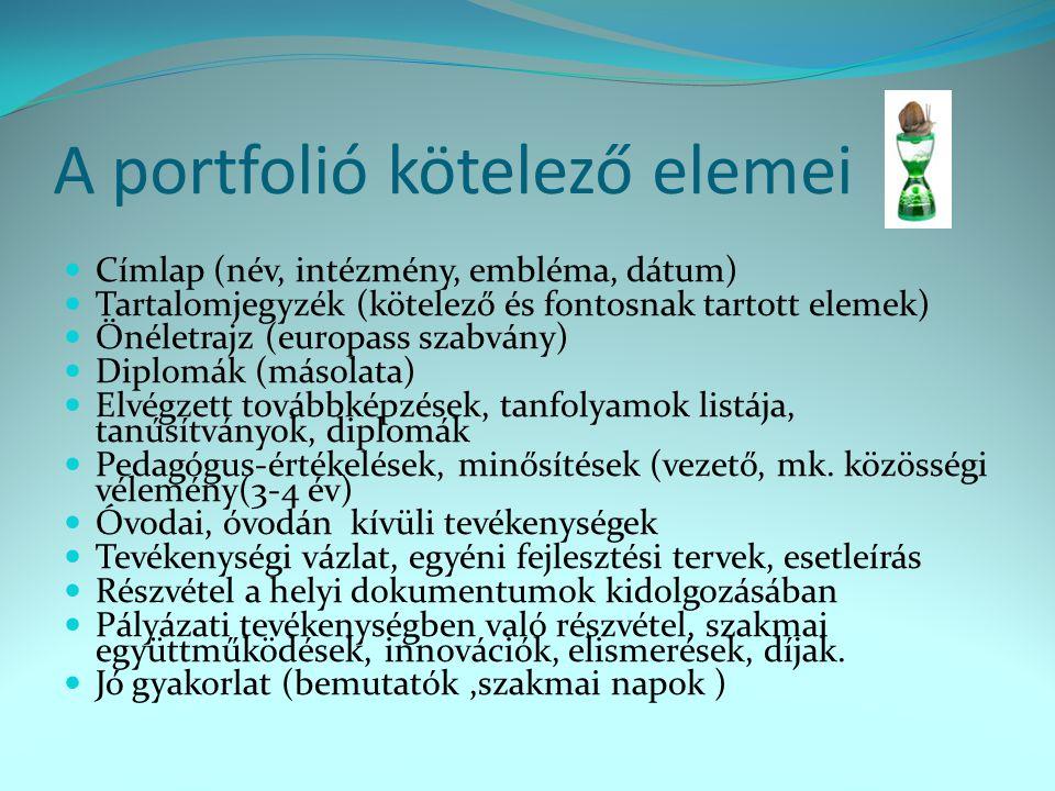 A portfolió kötelező elemei Címlap (név, intézmény, embléma, dátum) Tartalomjegyzék (kötelező és fontosnak tartott elemek) Önéletrajz (europass szabvá