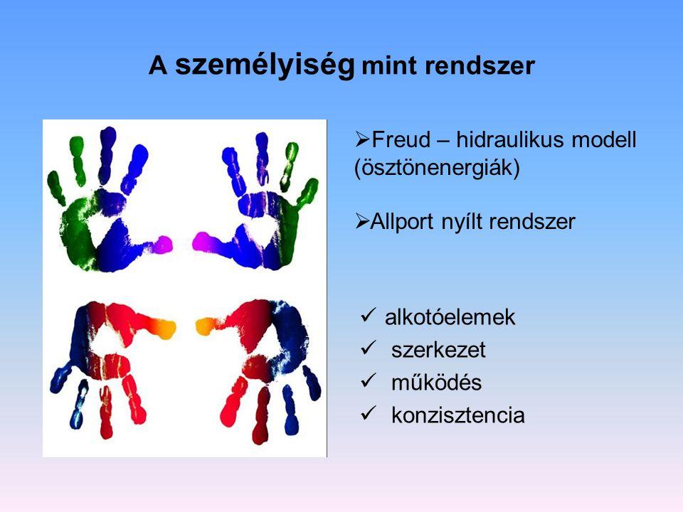 A személyiség mint rendszer alkotóelemek szerkezet működés konzisztencia  Freud – hidraulikus modell (ösztönenergiák)  Allport nyílt rendszer